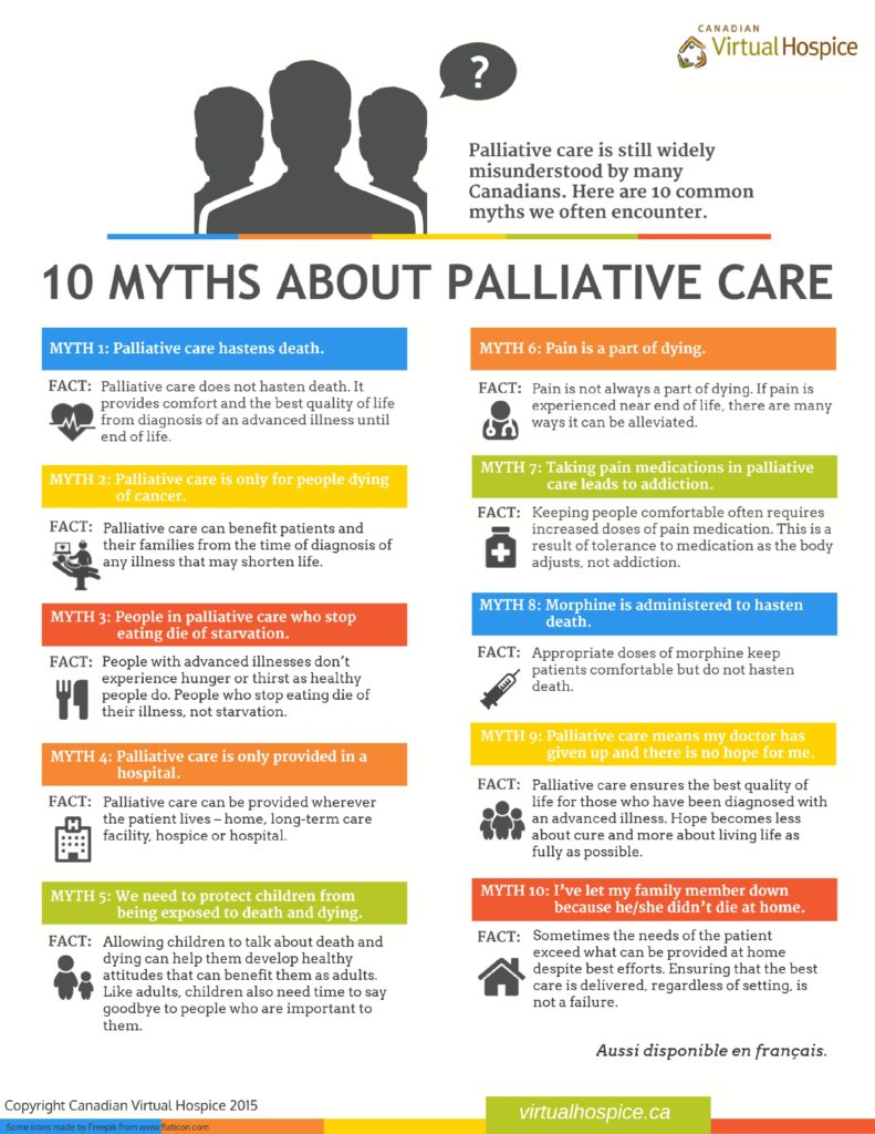 palliative care providing a good death Background in australia approximately 70% of all deaths are institutionalised but over 15% of deaths occur in intensive care settings where the ability to provide a good death is particularly inhibited.